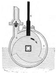 16th Century Pump